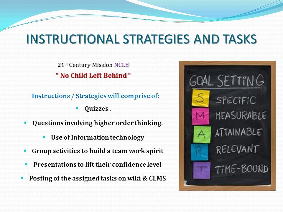 StrategiesApproachMode Multimedia Presentations Observation SkillsInstructional lessons Questions involving higher order thinking Thinking Skills Questioning skills Worksheets and Questionnaires.