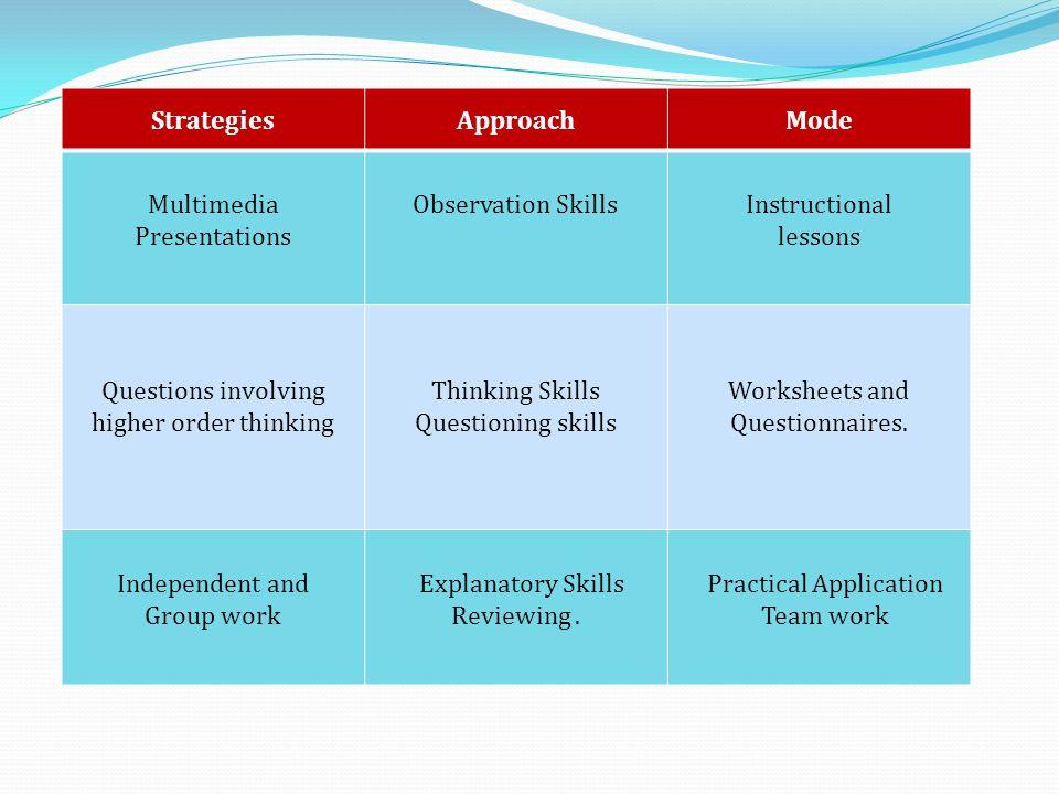 StrategiesApproachMode Multimedia Presentations Observation SkillsInstructional lessons Questions involving higher order thinking Thinking Skills Ques
