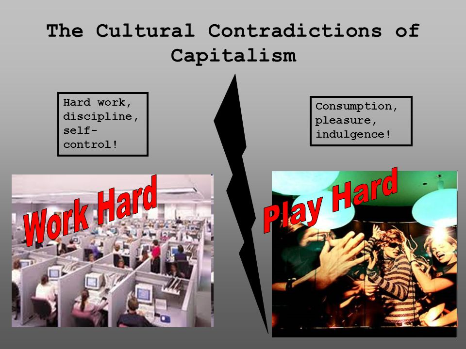 The Cultural Contradictions of Capitalism Hard work, discipline, self- control.