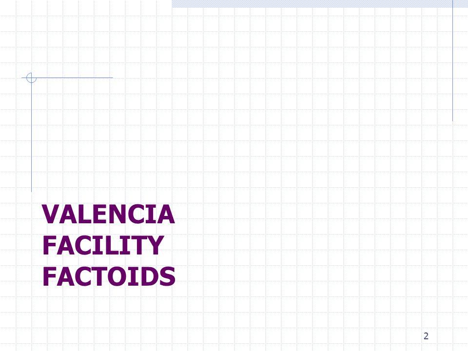 VALENCIA FACILITY FACTOIDS 2