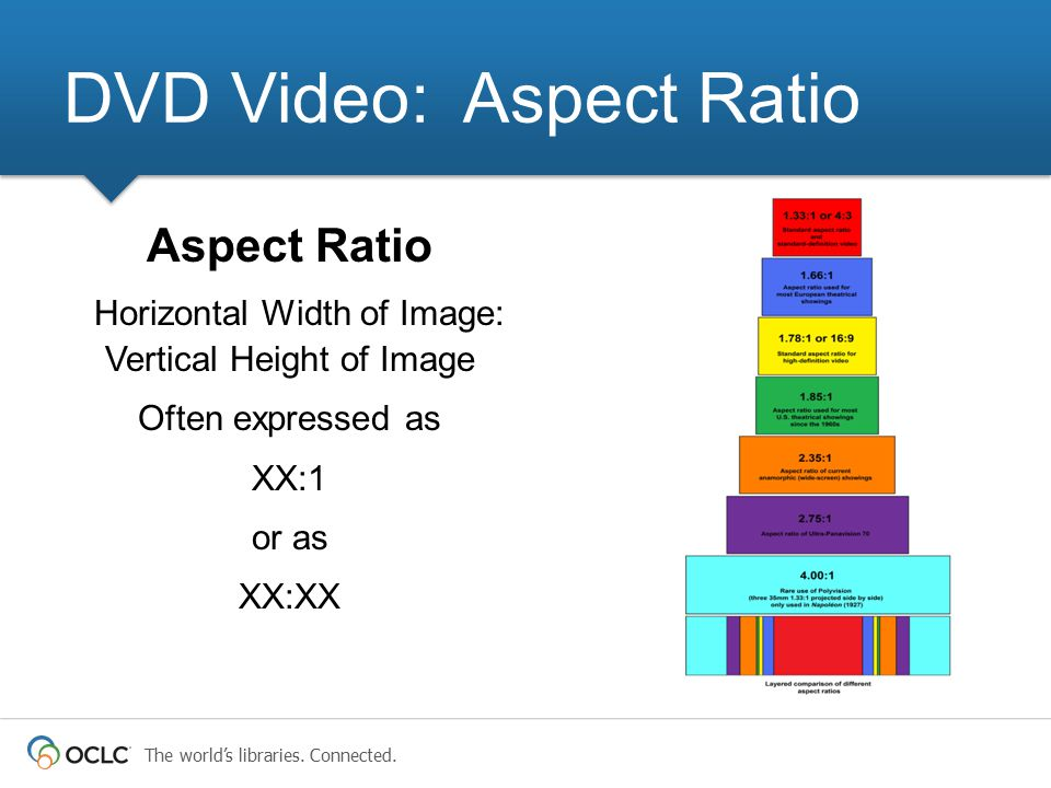 The world's libraries. Connected. Aspect Ratio Horizontal Width of Image: Vertical Height of Image Often expressed as XX:1 or as XX:XX DVD Video: Aspe