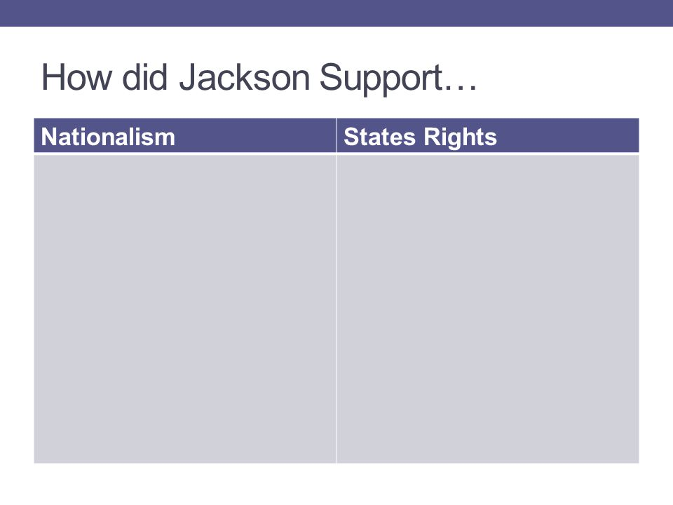 How did Jackson Support… NationalismStates Rights