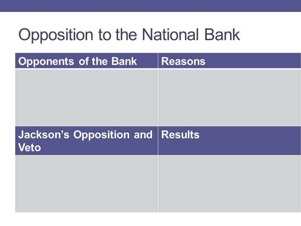 Opposition to the National Bank Opponents of the BankReasons Jackson's Opposition and Veto Results