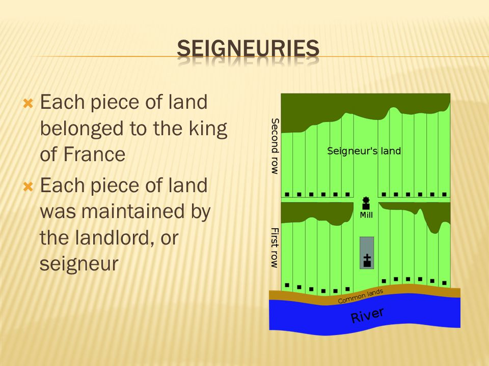  Each piece of land belonged to the king of France  Each piece of land was maintained by the landlord, or seigneur