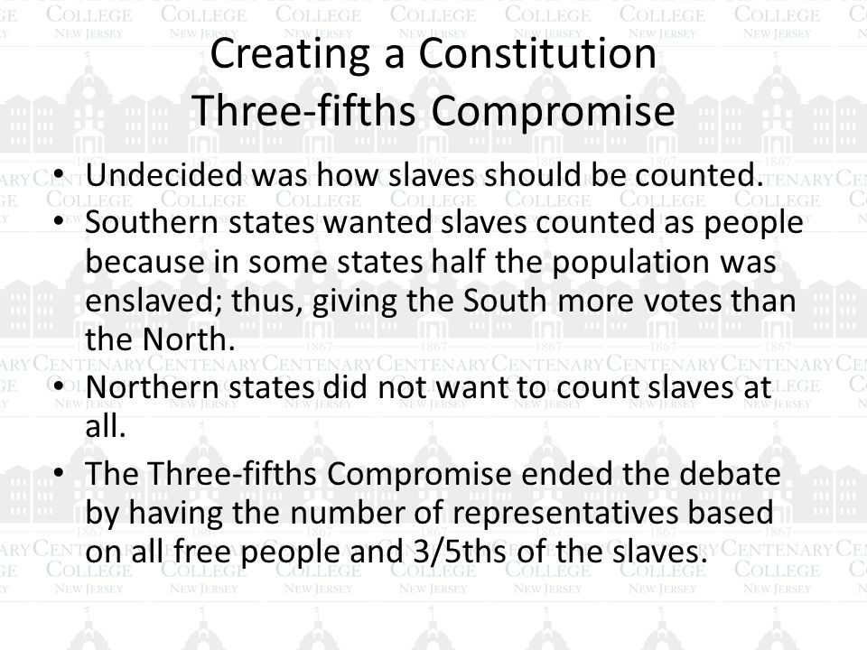 Creating a Constitution Three-fifths Compromise Undecided was how slaves should be counted.