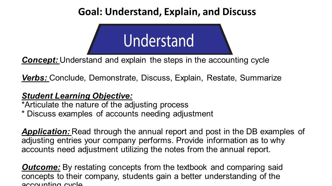 Goal: Recall information; Be able to list and name information Concept: Examine financial information and use it to illustrate financial conditions Verbs: Change, Choose, Compute, Select, Show, Transfer Student Learning Objective: *Examine the flow of financial information through the financial statements *Complete ratio analysis to examine the liquidity and solvency of company Application: Use the financial data from the annual report to report the data that ties the statements together.