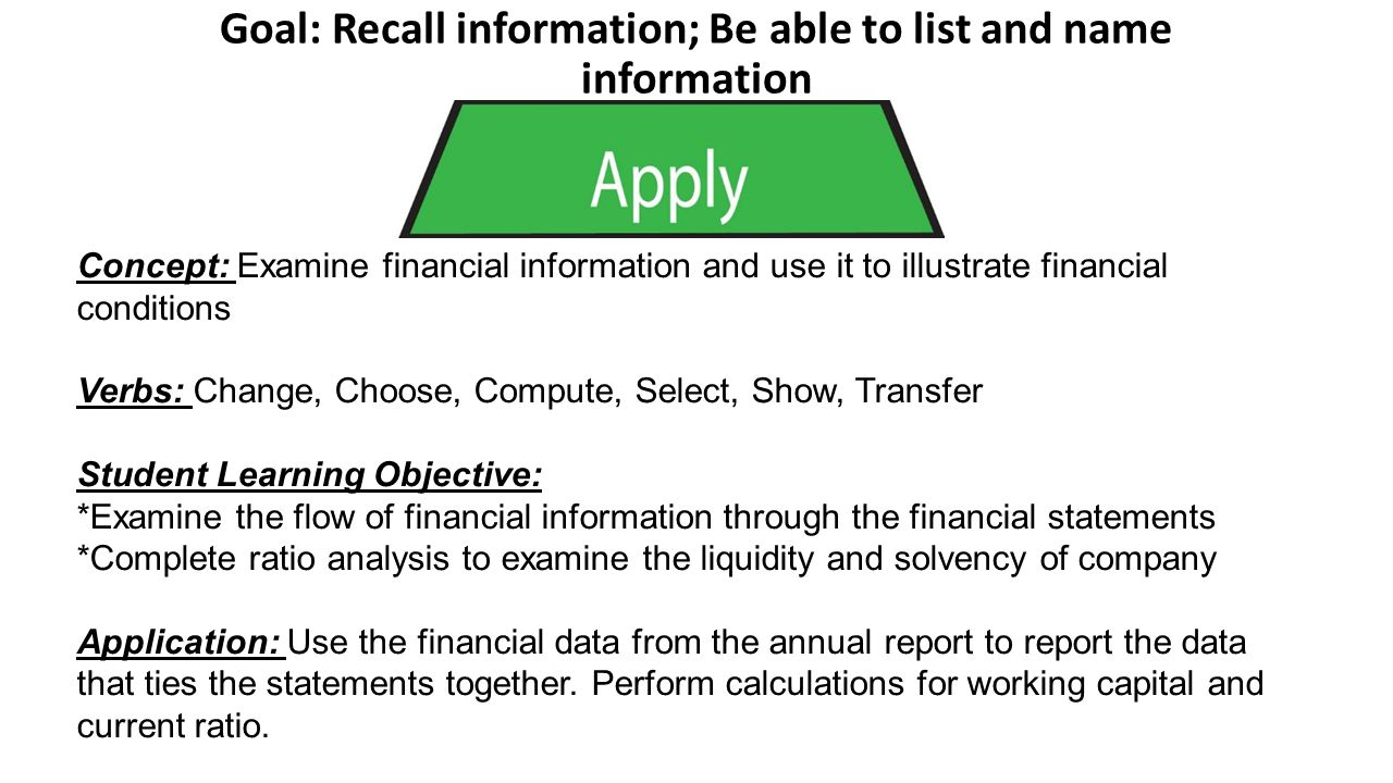 Goal: Investigate, identify, and explain Concept: Identify examples of specific accounting accounts and related principles Verbs: Classify, Compare, Contrast, Differentiate, Outline, Separate Student Learning Objective: *Identify and categorize accounts and procedures discussed in the text.