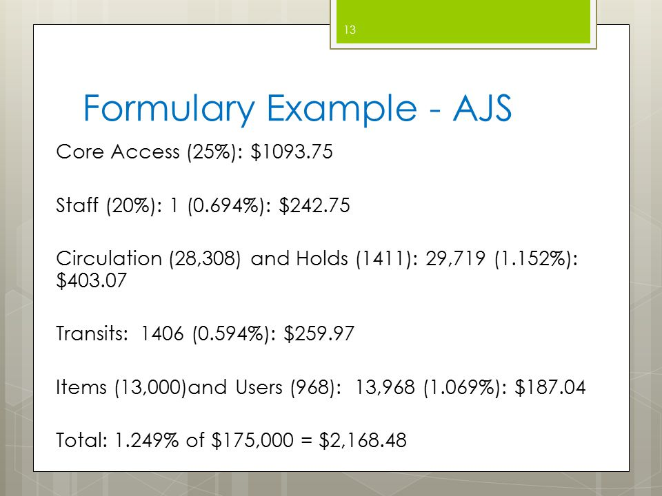 Formulary Example - AJS Core Access (25%): $1093.75 Staff (20%): 1 (0.694%): $242.75 Circulation (28,308) and Holds (1411): 29,719 (1.152%): $403.07 Transits: 1406 (0.594%): $259.97 Items (13,000)and Users (968): 13,968 (1.069%): $187.04 Total: 1.249% of $175,000 = $2,168.48 13