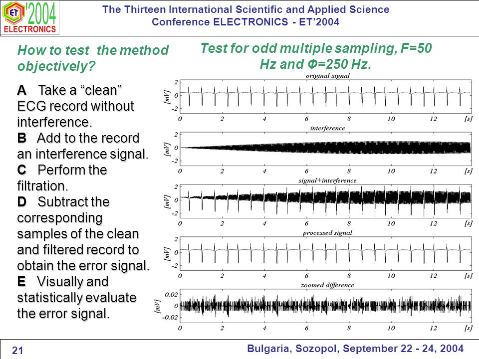 The Thirteen International Scientific and Applied Science Conference ELECTRONICS - ET'2004 Bulgaria, Sozopol, September 22 - 24, 2004 How to test the method objectively.
