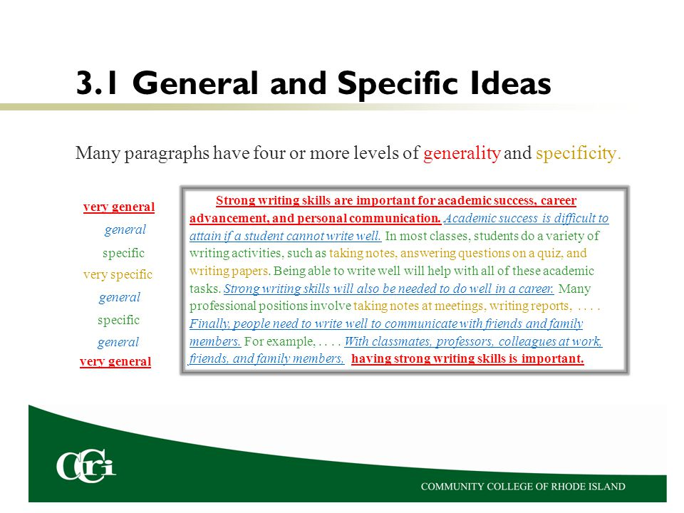 3.1 General and Specific Ideas Many paragraphs have four or more levels of generality and specificity. very general general very specific specific gen