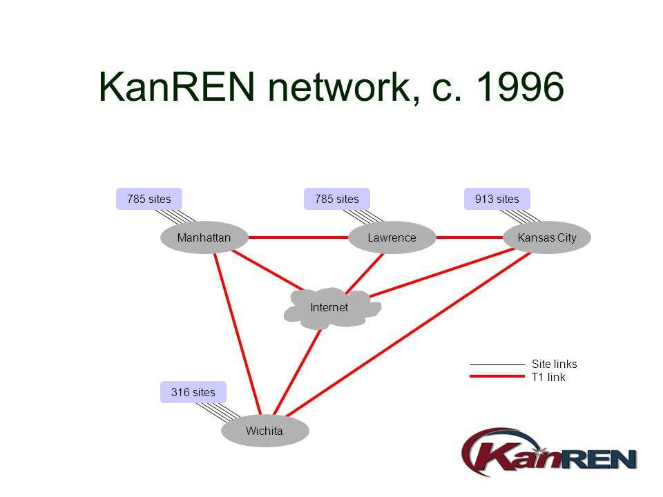 KanREN network, c.