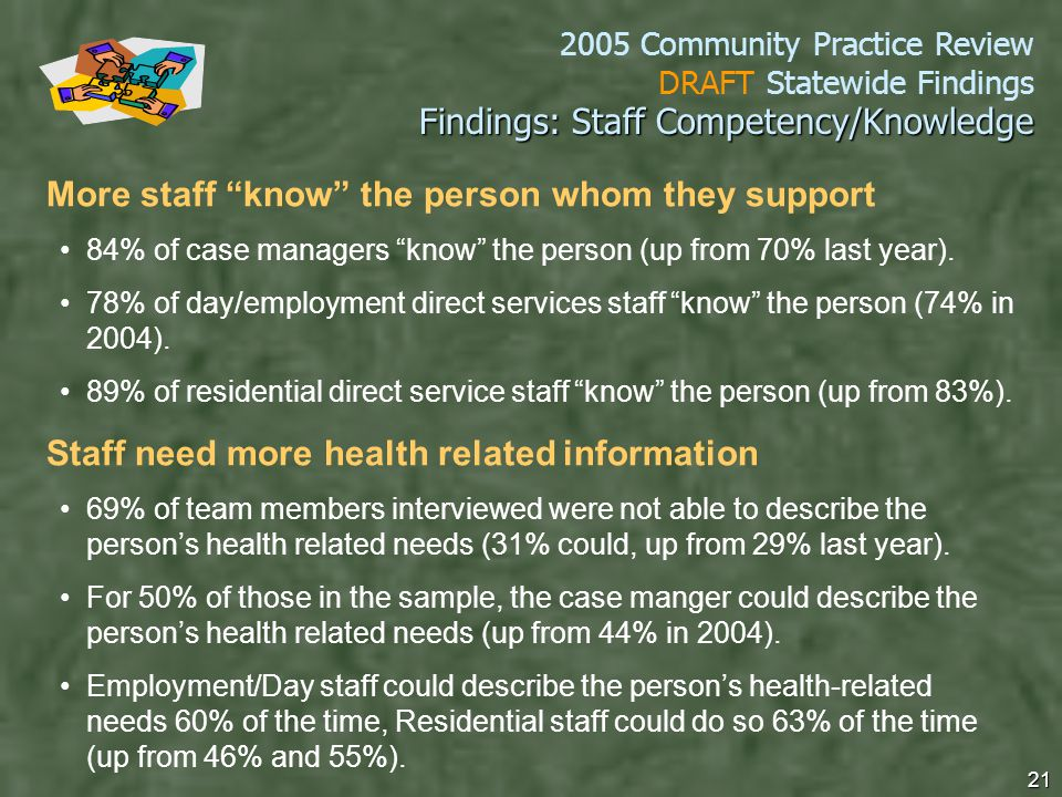 2005 Community Practice Review DRAFT Statewide Findings 21 More staff know the person whom they support 84% of case managers know the person (up from 70% last year).