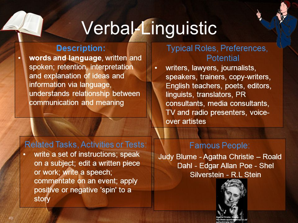 Verbal-Linguistic Typical Roles, Preferences, Potential writers, lawyers, journalists, speakers, trainers, copy-writers, English teachers, poets, editors, linguists, translators, PR consultants, media consultants, TV and radio presenters, voice- over artistes Famous People: Judy Blume - Agatha Christie – Roald Dahl - Edgar Allan Poe - Shel Silverstein - R.L Stein Description: words and language, written and spoken; retention, interpretation and explanation of ideas and information via language, understands relationship between communication and meaning Related Tasks, Activities or Tests: write a set of instructions; speak on a subject; edit a written piece or work; write a speech; commentate on an event; apply positive or negative spin to a story