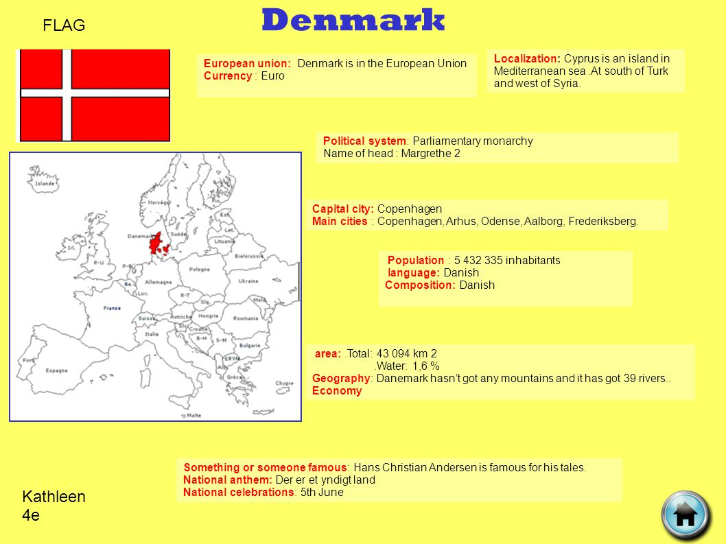 Denmark Population : 5 432 335 inhabitants language: Danish Composition: Danish Localization: Cyprus is an island in Mediterranean sea.At south of Turk and west of Syria.