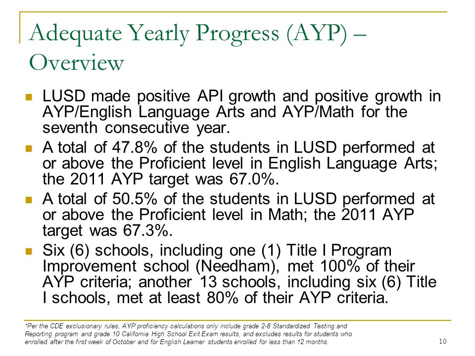10 Adequate Yearly Progress (AYP) – Overview LUSD made positive API growth and positive growth in AYP/English Language Arts and AYP/Math for the seventh consecutive year.