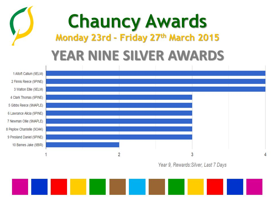 Chauncy Awards Monday 23rd - Friday 27 th March 2015 YEAR EIGHT SILVER AWARDS