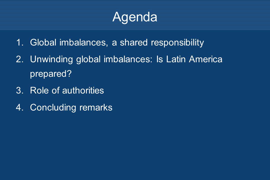 Agenda 1.Global imbalances, a shared responsibility 2.Unwinding global imbalances: Is Latin America prepared.