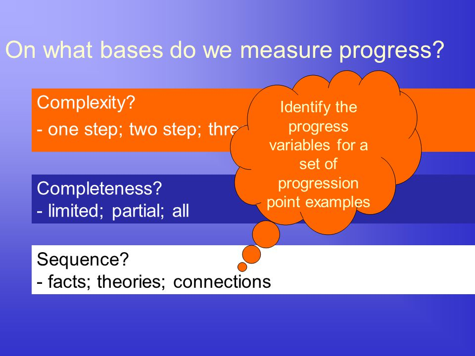 On what bases do we measure progress? Complexity? - one step; two step; three step techniques Completeness? - limited; partial; all Sequence? - facts;