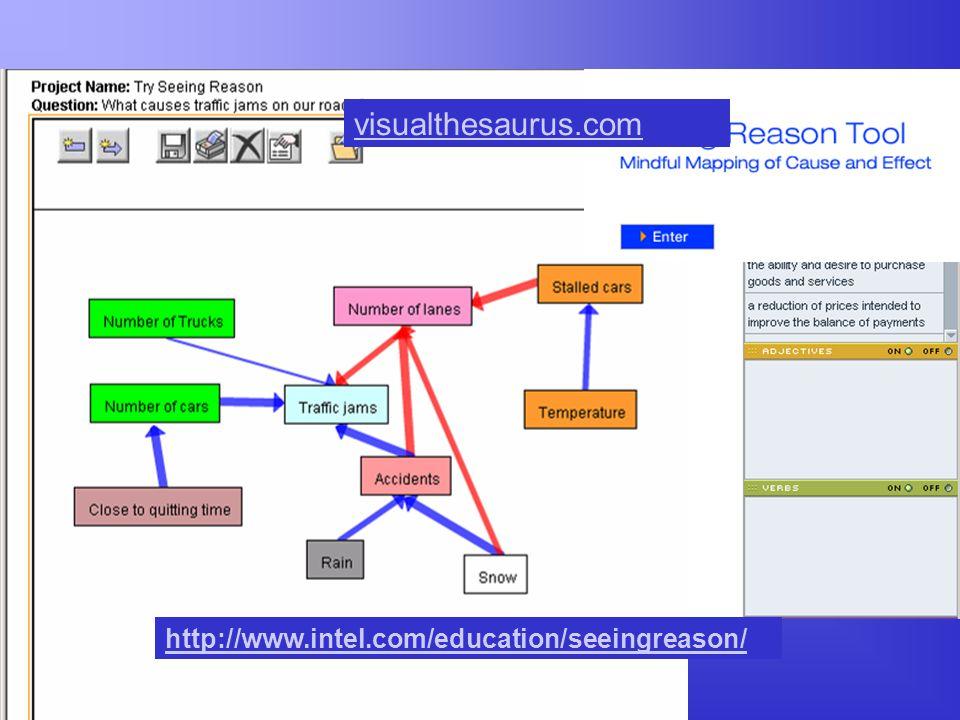 http://www.intel.com/education/seeingreason/ visualthesaurus.com