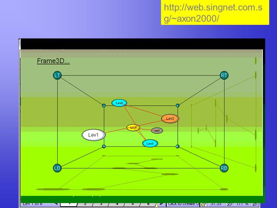 http://web.singnet.com.s g/~axon2000/