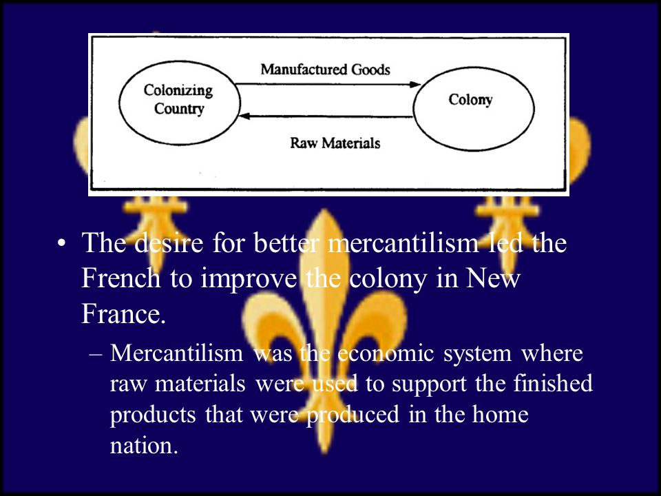 The desire for better mercantilism led the French to improve the colony in New France.