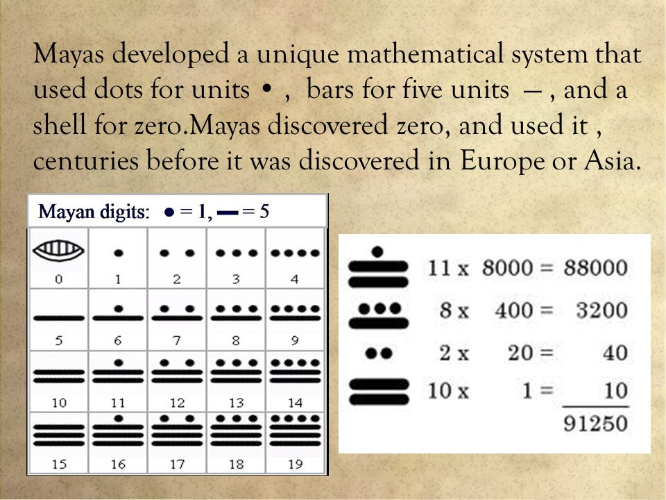 Mayas developed a unique mathematical system that used dots for units, bars for five units —, and a shell for zero.Mayas discovered zero, and used it, centuries before it was discovered in Europe or Asia.