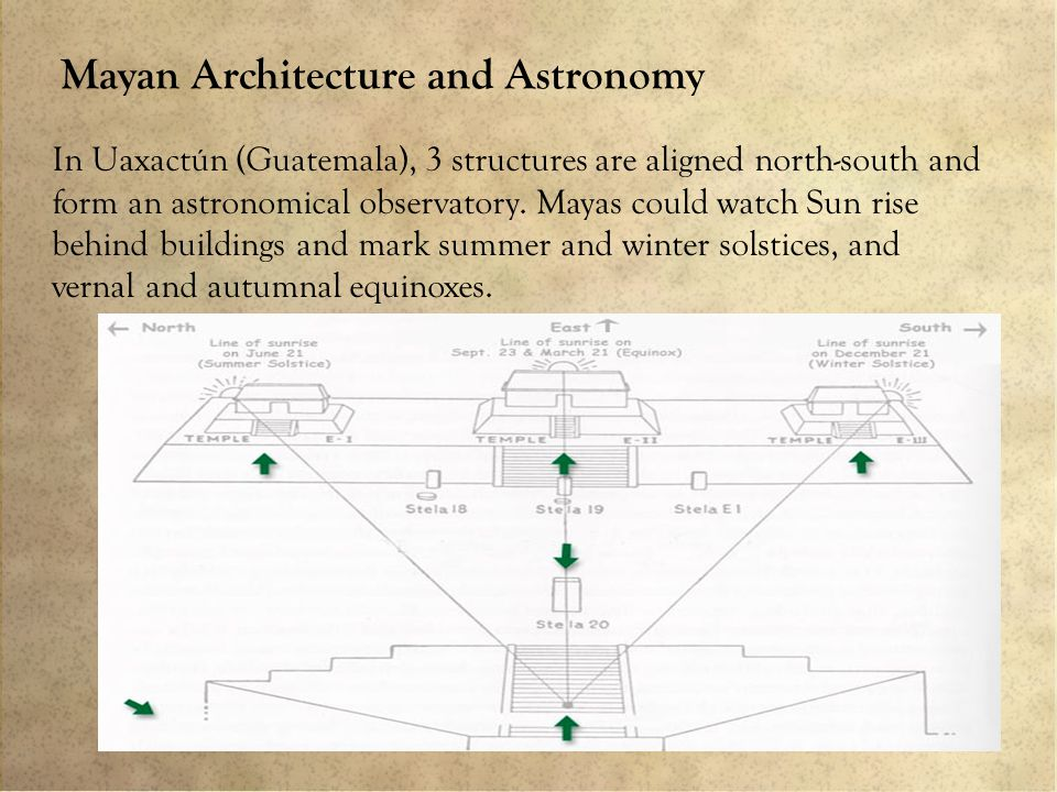 Mayan Architecture and Astronomy In Uaxactún (Guatemala), 3 structures are aligned north-south and form an astronomical observatory.