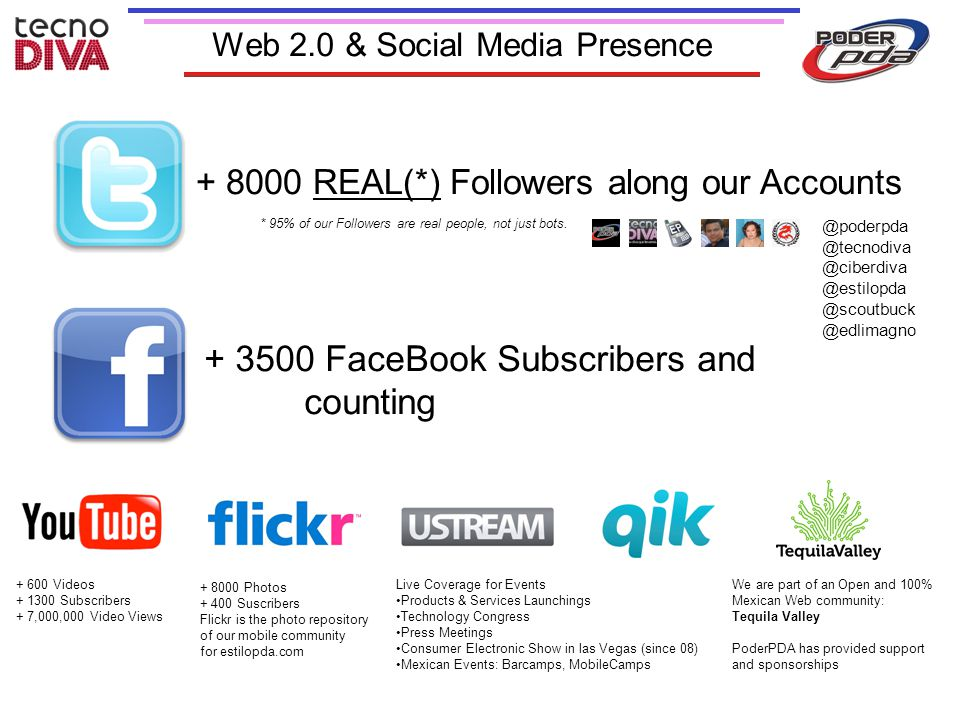 Web 2.0 & Social Media Presence + 8000 REAL(*) Followers along our Accounts * 95% of our Followers are real people, not just bots.