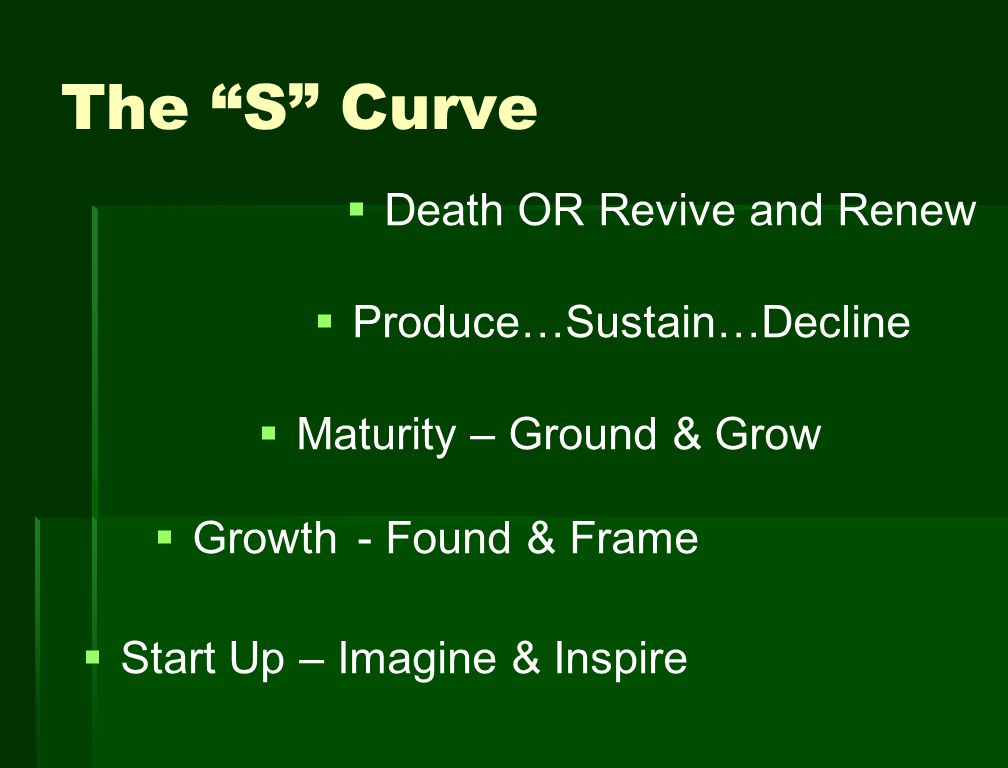 The S Curve   Start Up – Imagine & Inspire  Growth- Found & Frame  Maturity – Ground & Grow  Produce…Sustain…Decline  Death OR Revive and Renew