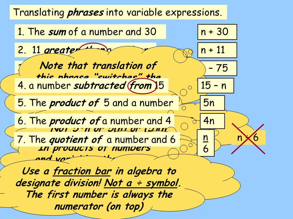 Translating phrases into variable expressions. 2. 11 greater than a number n + 11 1. The sum of a number and 30 n + 30 3. A number decreased by 75 n –