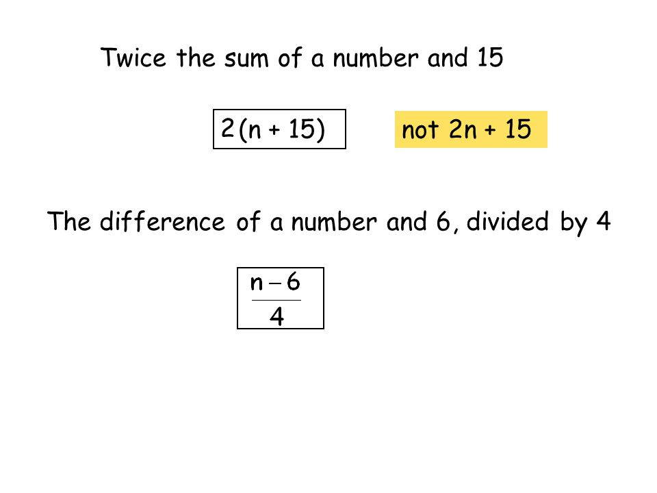 Twice the sum of a number and 15 2 (n + 15) The difference of a number and 6, divided by 4 not 2n + 15