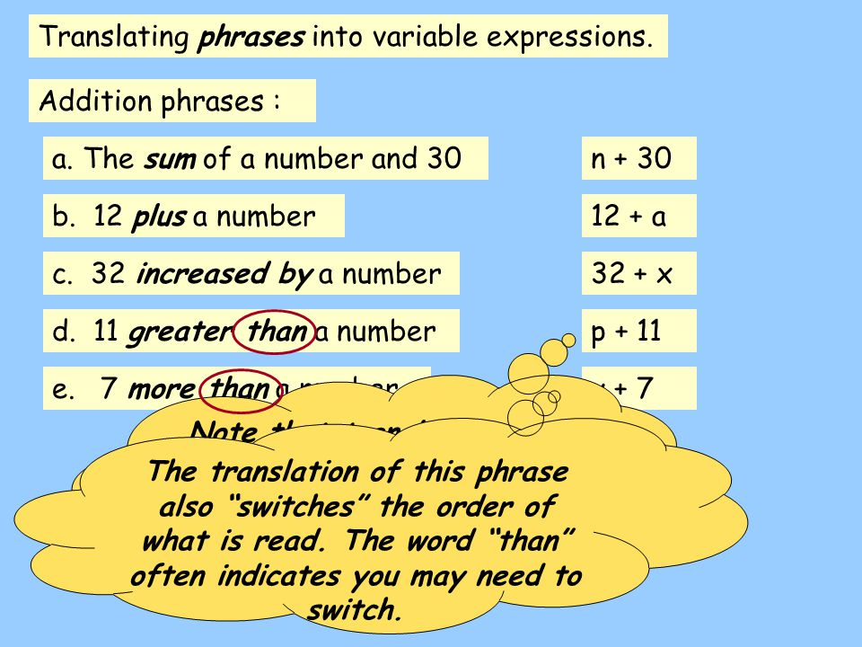 c. 32 increased by a number32 + x Translating phrases into variable expressions. d. 11 greater than a numberp + 11 a. The sum of a number and 30n + 30