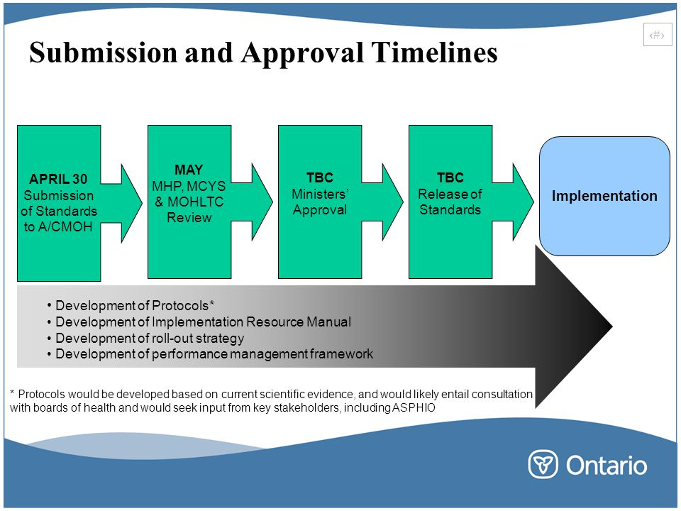27 Submission and Approval Timelines APRIL 30 Submission of Standards to A/CMOH MAY MHP, MCYS & MOHLTC Review Implementation TBC Ministers' Approval T