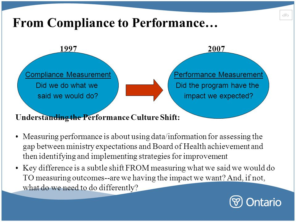37 Compliance Measurement Did we do what we said we would do.