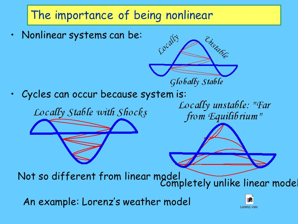 The importance of being nonlinear Nonlinear systems can be: Cycles can occur because system is: Not so different from linear model Completely unlike l