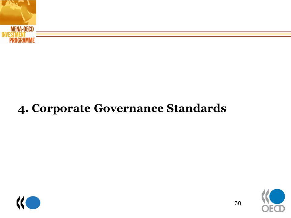 4. Corporate Governance Standards 30