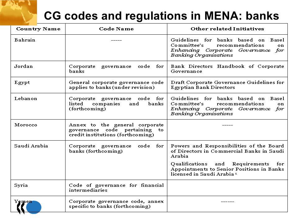 CG codes and regulations in MENA: banks