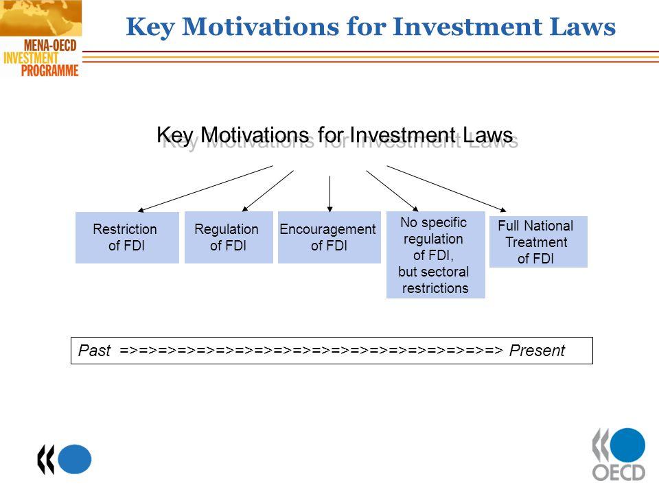 Key Motivations for Investment Laws Restriction of FDI Regulation of FDI Encouragement of FDI No specific regulation of FDI, but sectoral restrictions Full National Treatment of FDI Key Motivations for Investment Laws Past =>=>=>=>=>=>=>=>=>=>=>=>=>=>=>=>=>=>=>=> Present
