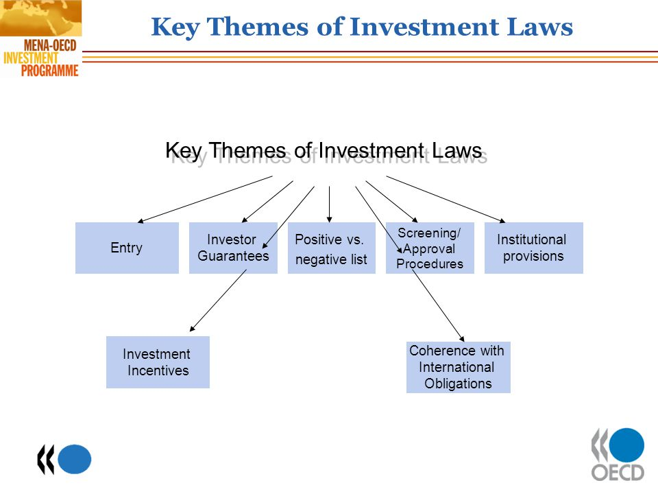 Key Themes of Investment Laws Entry Investor Guarantees Positive vs.