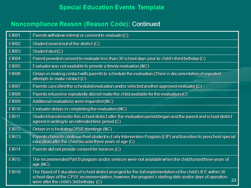 23 Special Education Events Template Noncompliance Reason (Reason Code): Continued EIR01 Parents withdrew referral or consent to evaluate (C) EIR02 Student moved out of the district (C) EIR03 Student died (C) EIR04 Parent provided consent to evaluate less than 30 school days prior to child's third birthday (C) EIR05 Evaluator was not available to provide a timely evaluation (NC) EIR06 Delays in making contact with parents to schedule the evaluation (There is documentation of repeated attempts to make contact (C) EIR07 Parents cancelled the scheduled evaluation and/or selected another approved evaluator (C) EIR08 Parents refused or repeatedly did not make the child available for the evaluation (C) EIR09 Additional evaluations were requested (NC) EIR10 Evaluator delays in completing the evaluation (NC) EIR11 Student transferred to this school district after the evaluation period began and the parent and school district agreed in writing to an extended time period (C) EIR12 Delays in scheduling CPSE meetings (NC) EIR13 Parents chose to continue their student in Early Intervention Program (EIP) and transition to preschool special education after the child became three years of age (C) EIR14 Parents did not provide consent for services (C) EIR15 The recommended Part B program and/or services were not available when the child turned three years of age (NC) EIR16 The Board of Education of school district arranged for the full implementation of the child's IEP, within 30 school days of the CPSE recommendation, however, the program's starting date and/or days of operation were after the child's 3rd birthday.