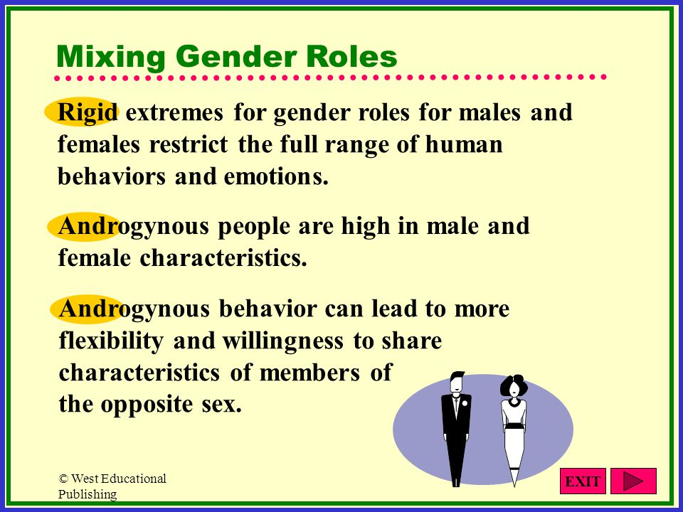 © West Educational Publishing Mixing Gender Roles Rigid extremes for gender roles for males and females restrict the full range of human behaviors and