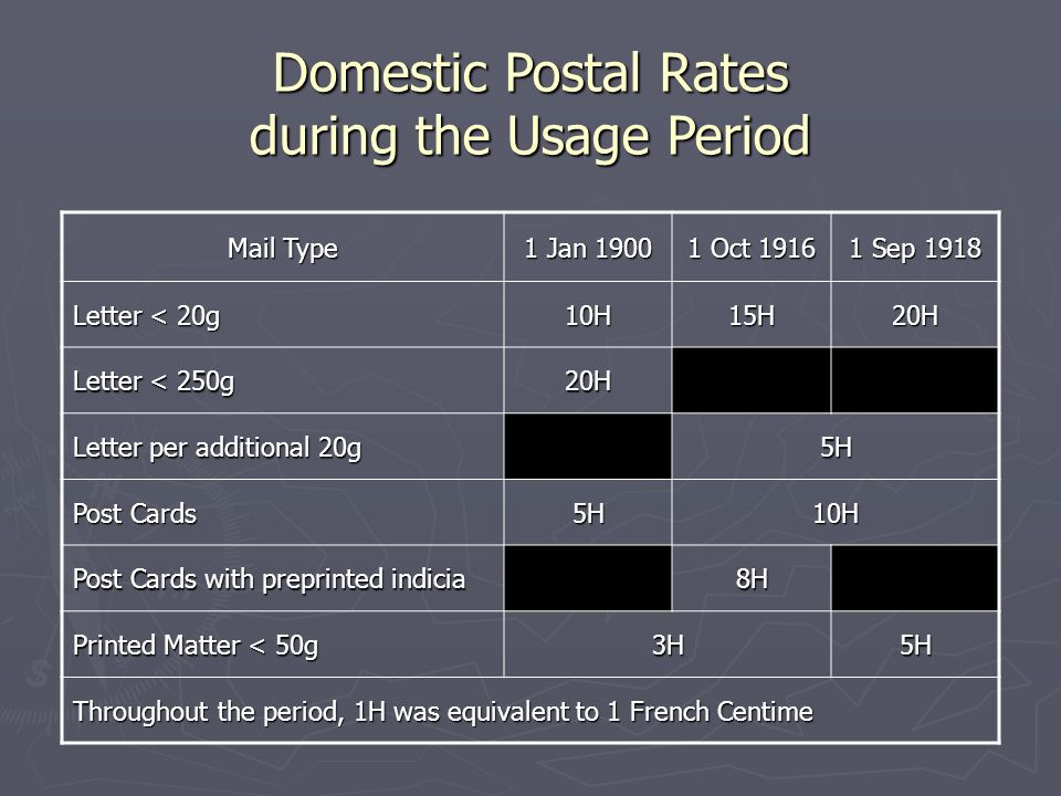 Domestic Postal Rates during the Usage Period Mail Type 1 Jan 1900 1 Oct 1916 1 Sep 1918 Letter < 20g 10H15H20H Letter < 250g 20H Letter per additional 20g 5H Post Cards 5H10H Post Cards with preprinted indicia 8H Printed Matter < 50g 3H5H Throughout the period, 1H was equivalent to 1 French Centime