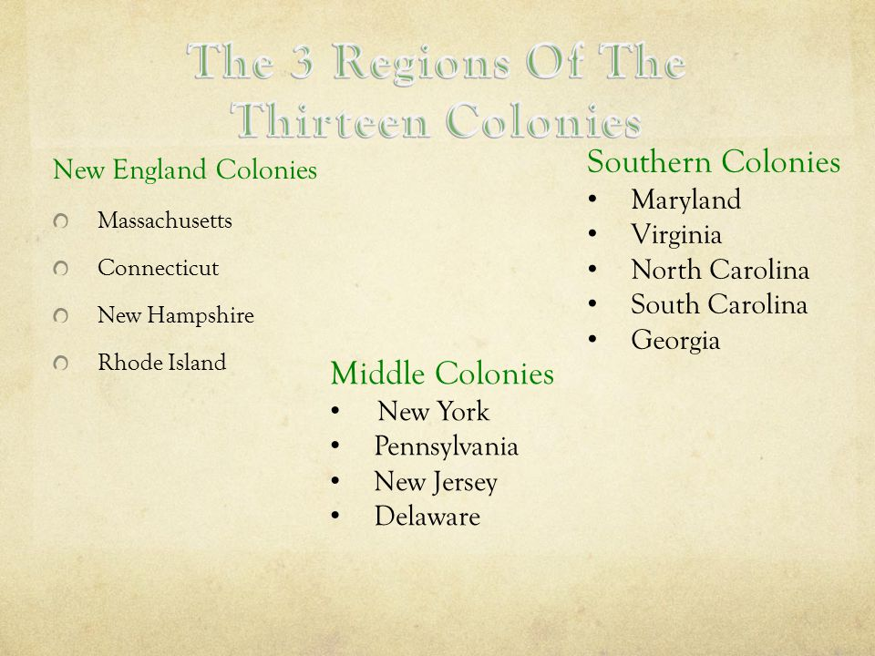 New England Colonies Massachusetts Connecticut New Hampshire Rhode Island Middle Colonies New York Pennsylvania New Jersey Delaware Southern Colonies Maryland Virginia North Carolina South Carolina Georgia