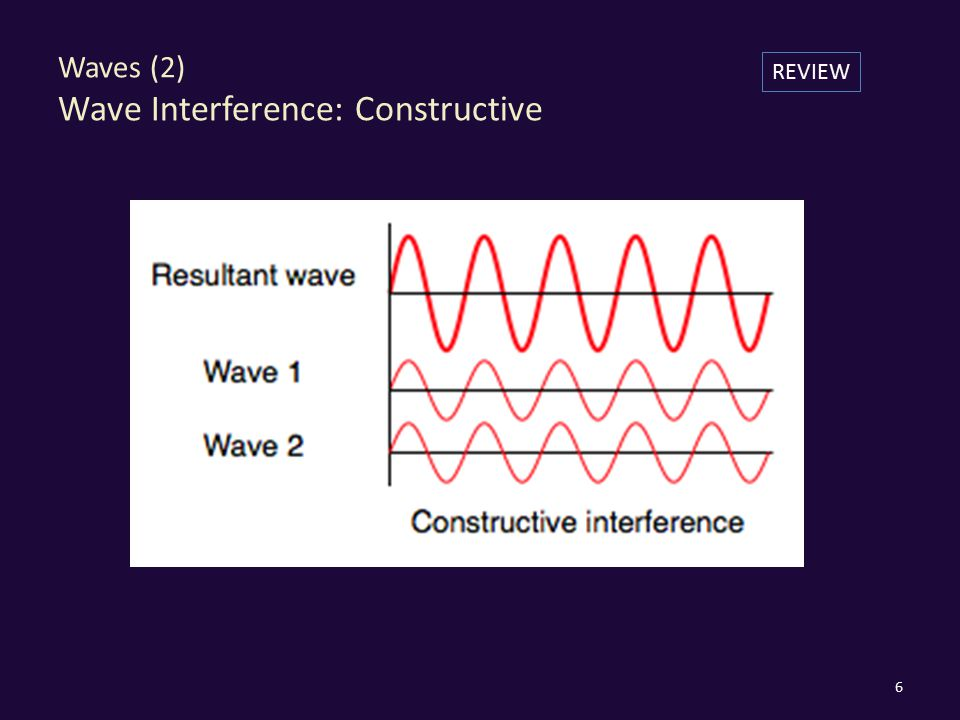 Waves (2) Wave Interference: Constructive 6 REVIEW