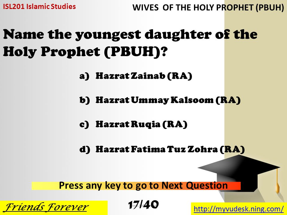 Name the daughter of the Holy Prophet (PBUH) who became wife of Hazrat Usman (RA) after the death of Hazrat Ruqia (RA).