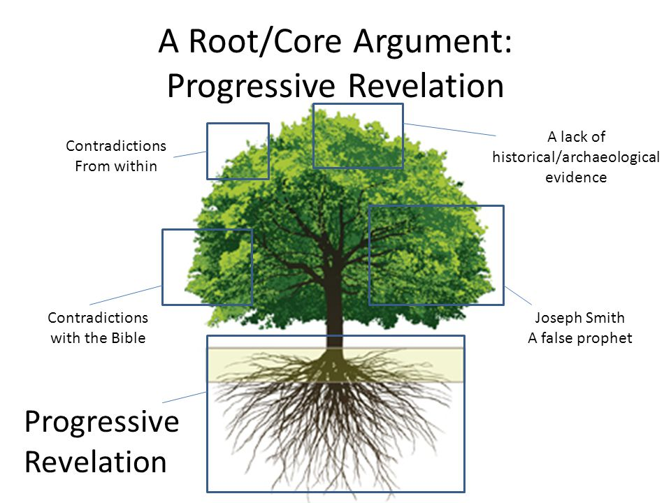 A Root/Core Argument: Progressive Revelation Contradictions with the Bible Joseph Smith A false prophet A lack of historical/archaeological evidence Contradictions From within Progressive Revelation