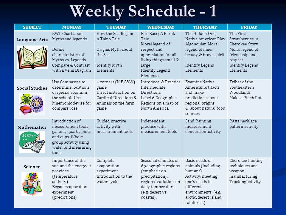 Weekly Schedule - 1 SUBJECTMONDAYTUESDAYWEDNESDAYTHURSDAYFRIDAY Language Arts KWL Chart about Myths and legends Define characteristics of Myths vs. Le