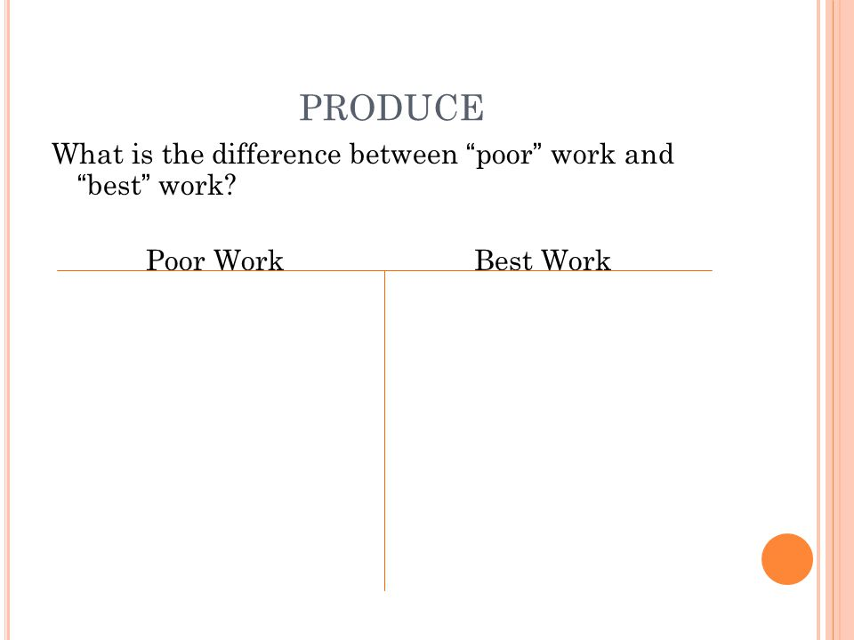 PRODUCE What is the difference between poor work and best work? Poor Work Best Work