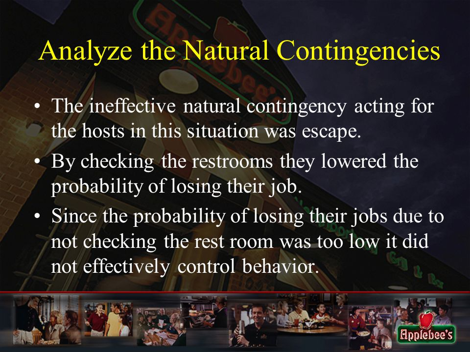 Analyze the Natural Contingencies The ineffective natural contingency acting for the hosts in this situation was escape.