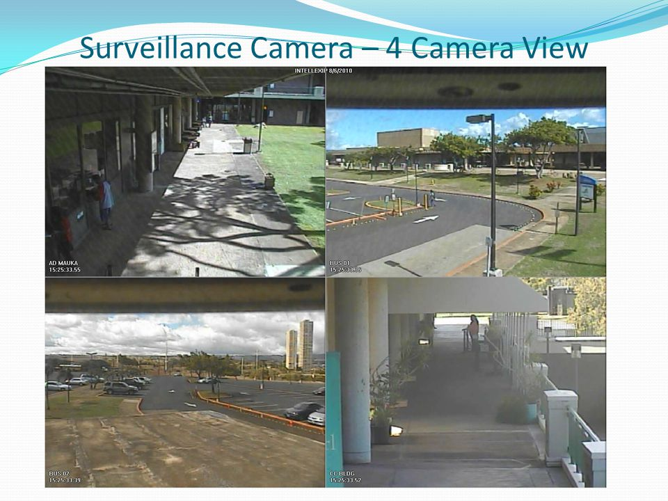 Surveillance Camera – 4 Camera View